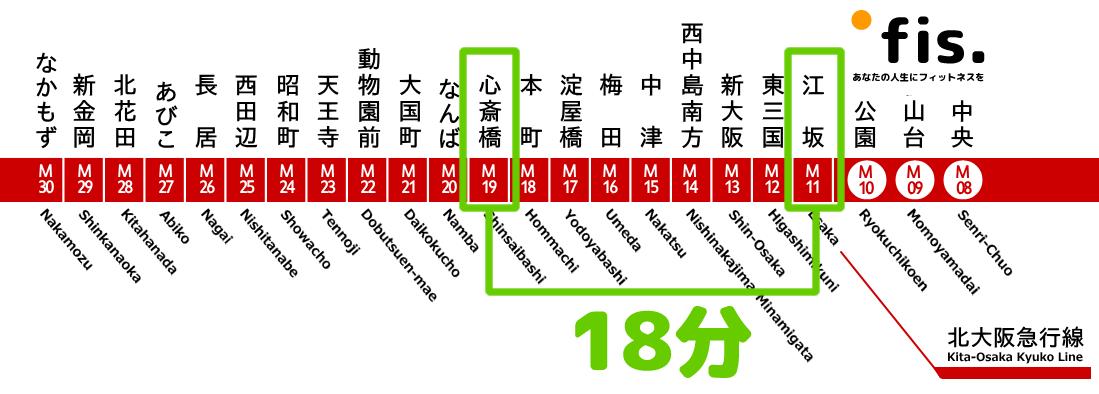 心斎橋駅から江坂駅