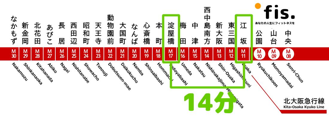 淀屋橋駅から江坂駅