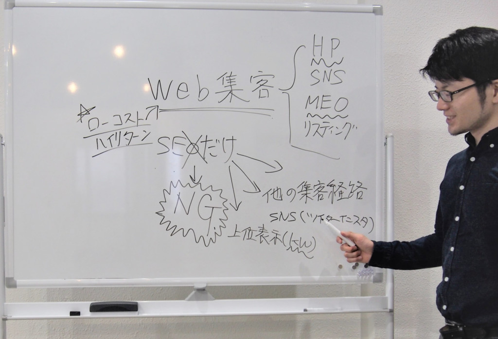 パーソナルトレーニングジム向けWEB集客セミナー