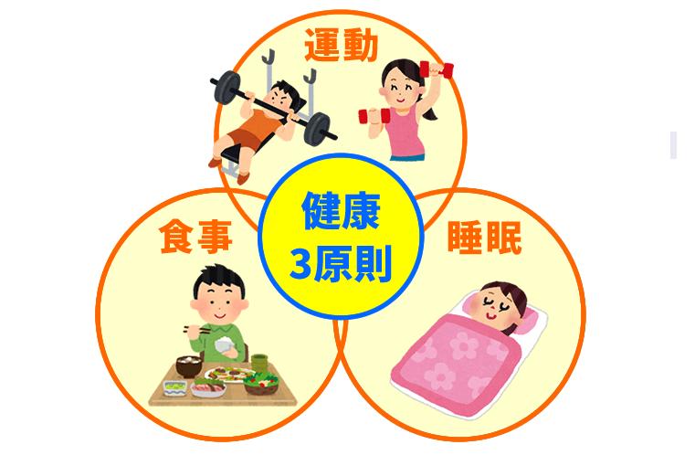 健康3原則