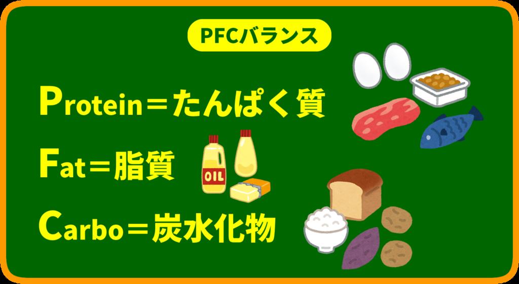 PFCバランスの意味